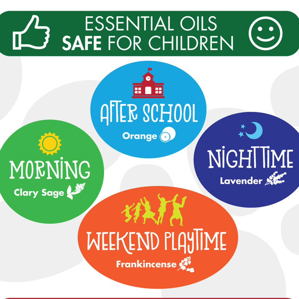 kids essential oil safety thumbnail